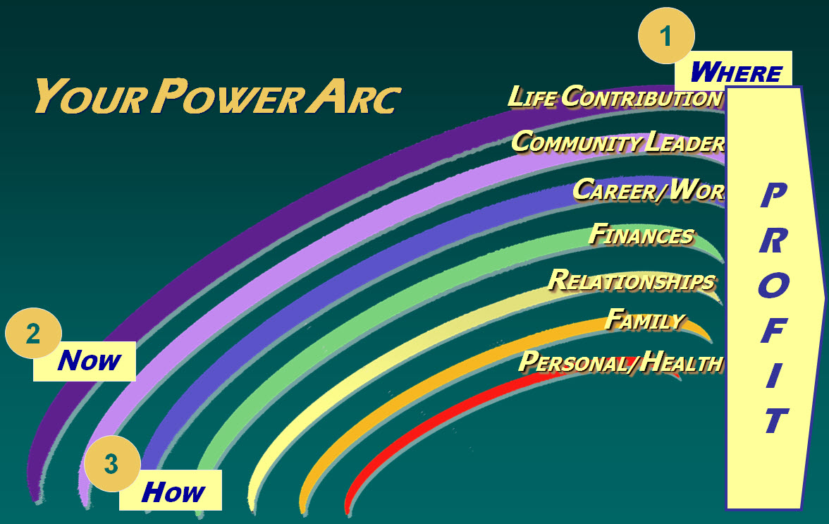 DAY 5 POWER ARC RAINBOW GRAPHIC