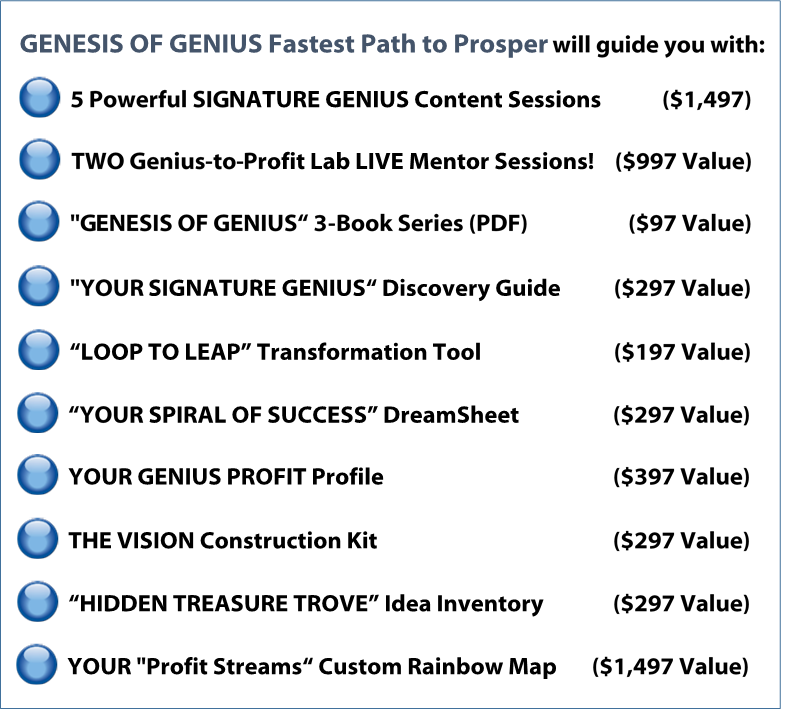 And the genesis of genius course is your treasure map to make genesis of genius fastest path to prosper now before we close enrollment class limit 100 you receive malvernweather Image collections